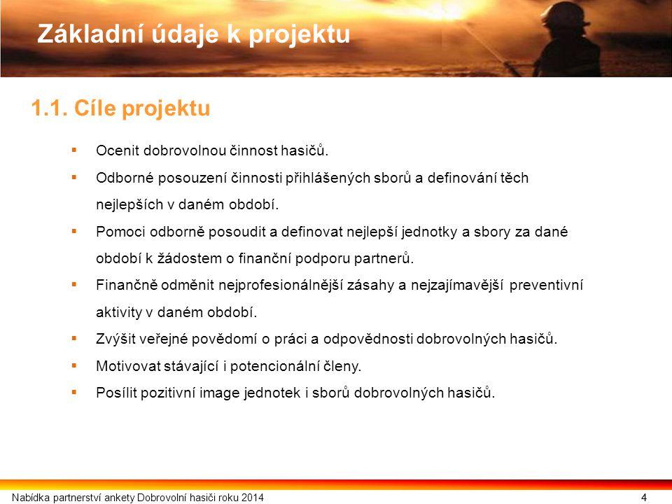 5 1.2.Základní principy ankety  V roce 2014 probíhá v ČR již 4.