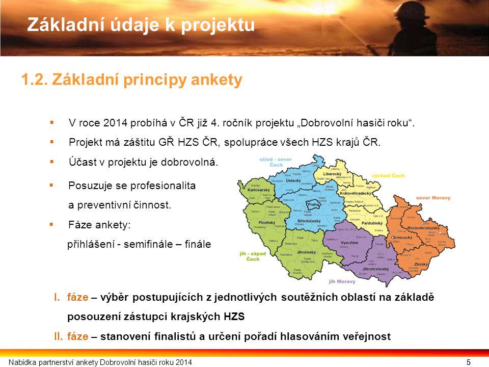 5 1.2. Základní principy ankety  V roce 2014 probíhá v ČR již 4.