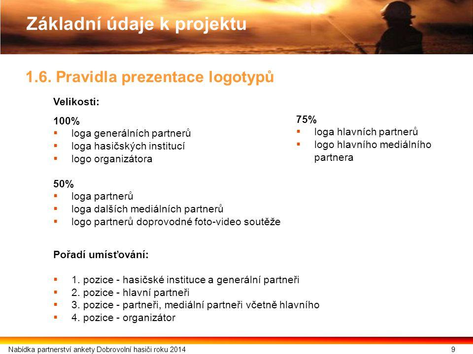 NABÍDKA REKLAMNÍHO PLNĚNÍ A PREZENTACE PARTNERA Nabídka partnerství ankety Dobrovolní hasiči roku 201410