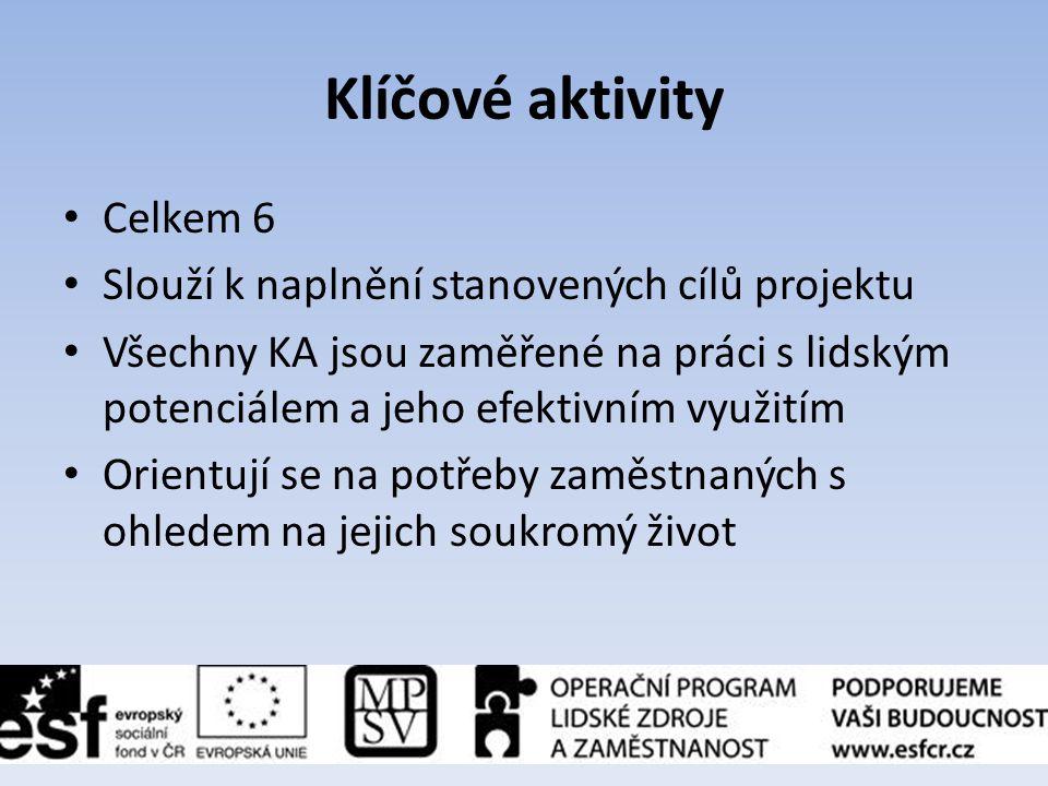 Klíčové aktivity • Celkem 6 • Slouží k naplnění stanovených cílů projektu • Všechny KA jsou zaměřené na práci s lidským potenciálem a jeho efektivním