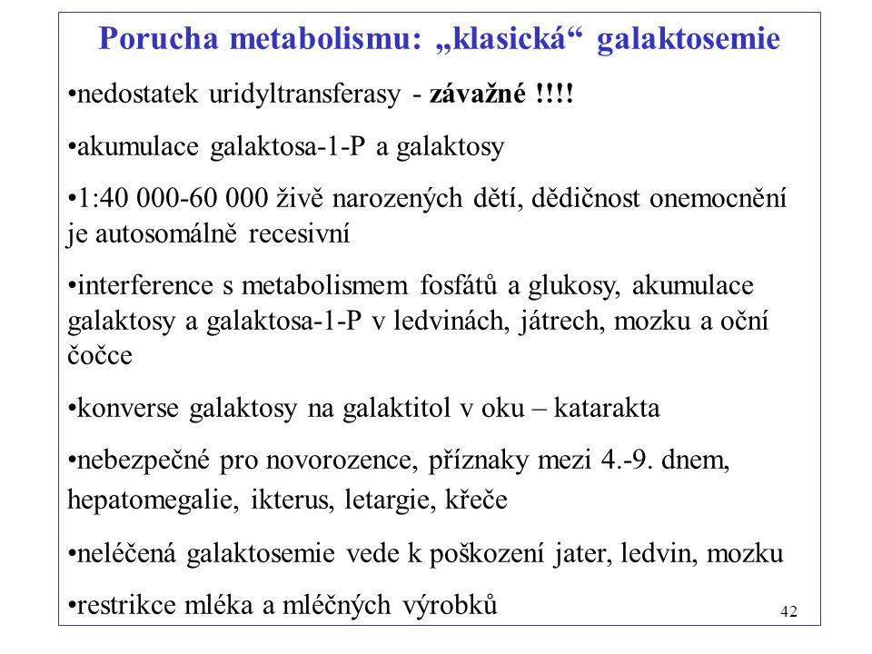 "42 Porucha metabolismu: ""klasická"" galaktosemie •nedostatek uridyltransferasy - závažné !!!! •akumulace galaktosa-1-P a galaktosy •1:40 000-60 000 živ"