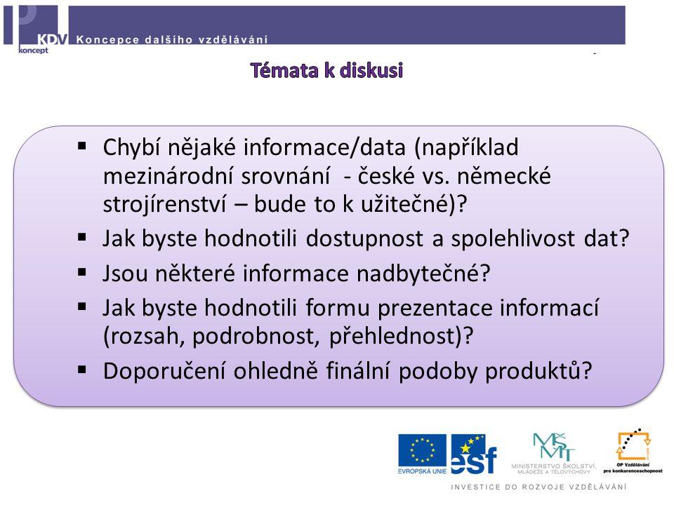  Chybí nějaké informace/data (například mezinárodní srovnání - české vs. německé strojírenství – bude to k užitečné)?  Jak byste hodnotili dostupnos
