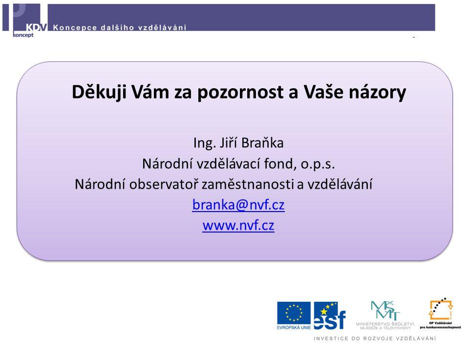 Děkuji Vám za pozornost a Vaše názory Ing. Jiří Braňka Národní vzdělávací fond, o.p.s. Národní observatoř zaměstnanosti a vzdělávání branka@nvf.cz www