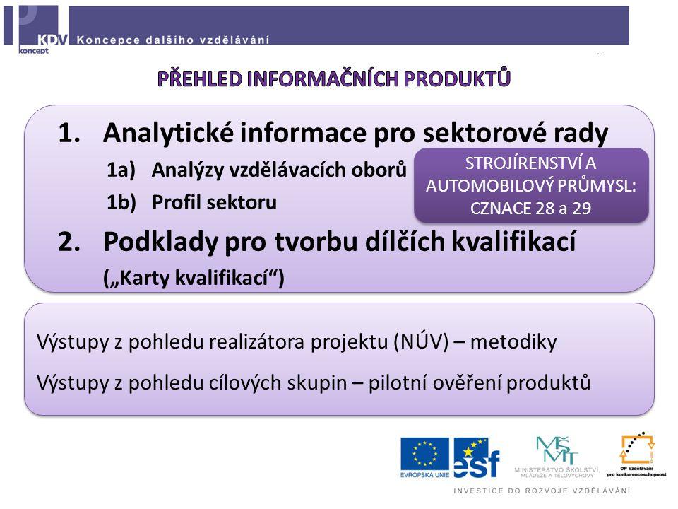 """1.Analytické informace pro sektorové rady 1a)Analýzy vzdělávacích oborů 1b)Profil sektoru 2.Podklady pro tvorbu dílčích kvalifikací (""""Karty kvalifikac"""