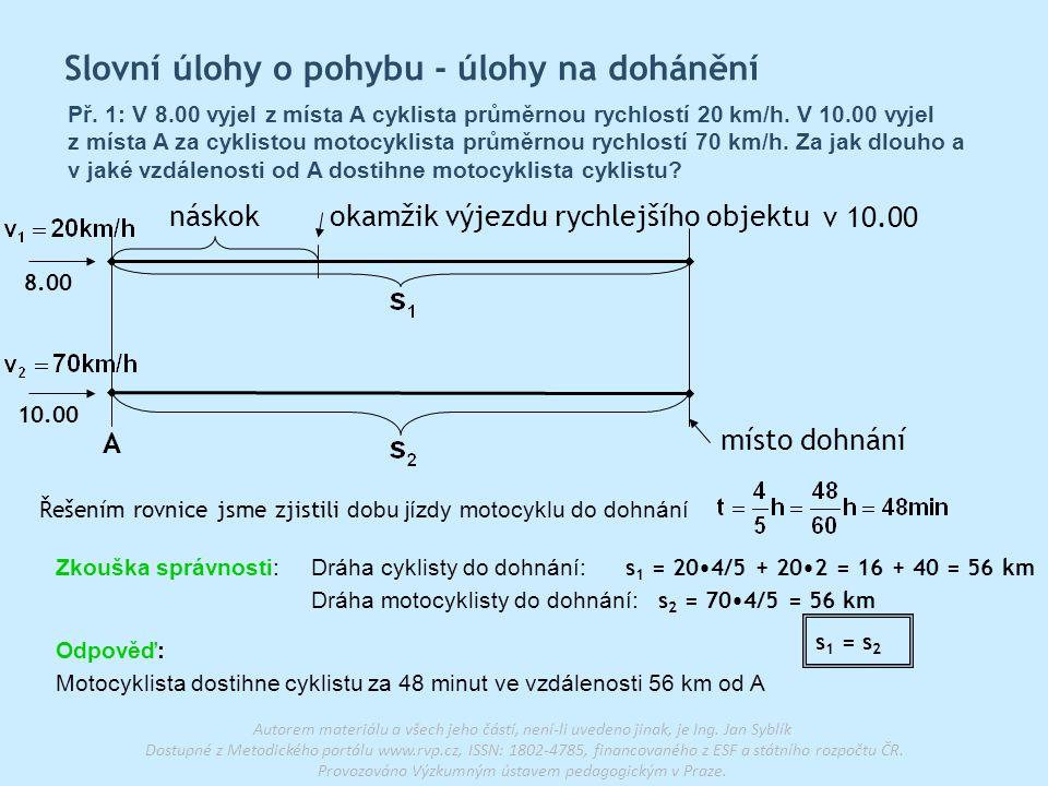 Autorem materiálu a všech jeho částí, není-li uvedeno jinak, je Ing. Jan Syblík Dostupné z Metodického portálu www.rvp.cz, ISSN: 1802-4785, financovan