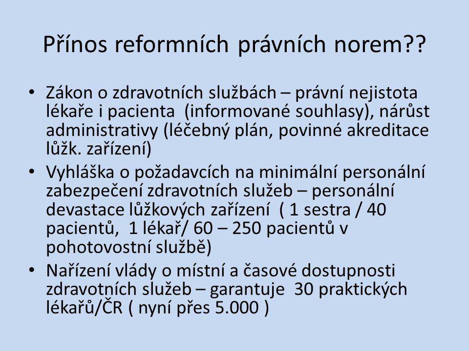 Přínos reformních právních norem .