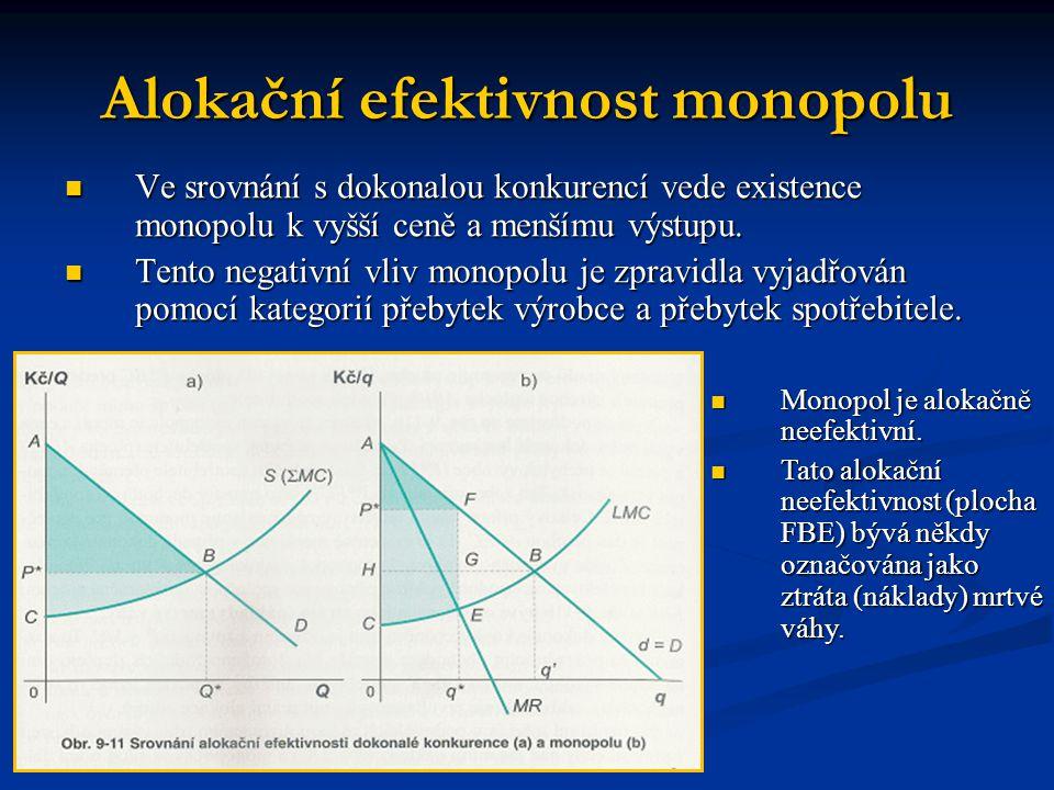 Alokační efektivnost monopolu  Ve srovnání s dokonalou konkurencí vede existence monopolu k vyšší ceně a menšímu výstupu.  Tento negativní vliv mono