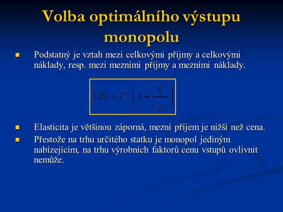 Volba optimálního výstupu monopolu  Podstatný je vztah mezi celkovými příjmy a celkovými náklady, resp. mezi mezními příjmy a mezními náklady.  Elas