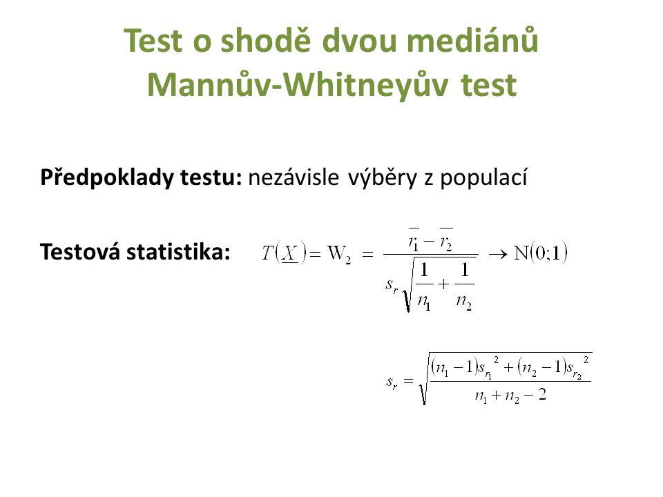 Test o shodě dvou mediánů Mannův-Whitneyův test Předpoklady testu: nezávisle výběry z populací Testová statistika: