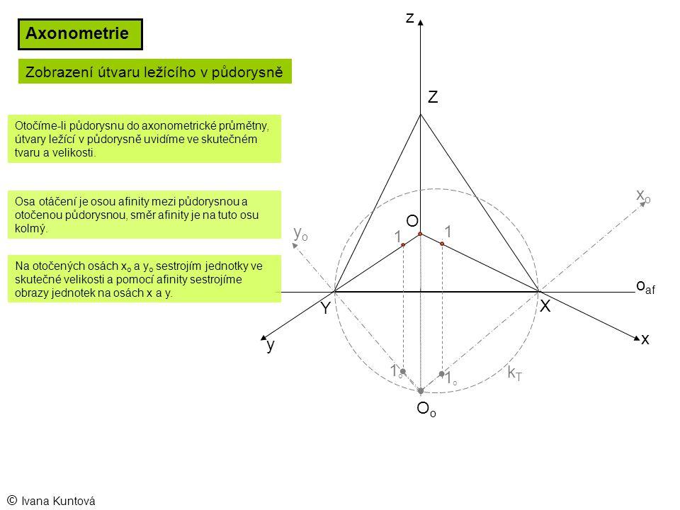Axonometrie x y z © Ivana Kuntová Y X Z Zobrazení útvaru ležícího v půdorysně Otočíme-li půdorysnu do axonometrické průmětny, útvary ležící v půdorysně uvidíme ve skutečném tvaru a velikosti.