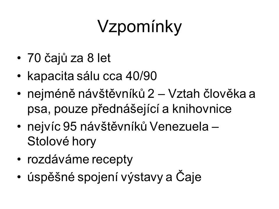 Vzpomínky •70 čajů za 8 let •kapacita sálu cca 40/90 •nejméně návštěvníků 2 – Vztah člověka a psa, pouze přednášející a knihovnice •nejvíc 95 návštěvníků Venezuela – Stolové hory •rozdáváme recepty •úspěšné spojení výstavy a Čaje
