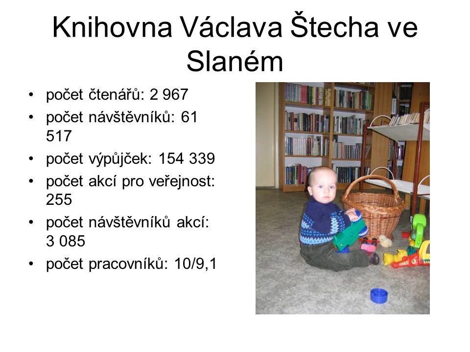Knihovna Václava Štecha ve Slaném •počet čtenářů: 2 967 •počet návštěvníků: 61 517 •počet výpůjček: 154 339 •počet akcí pro veřejnost: 255 •počet návš