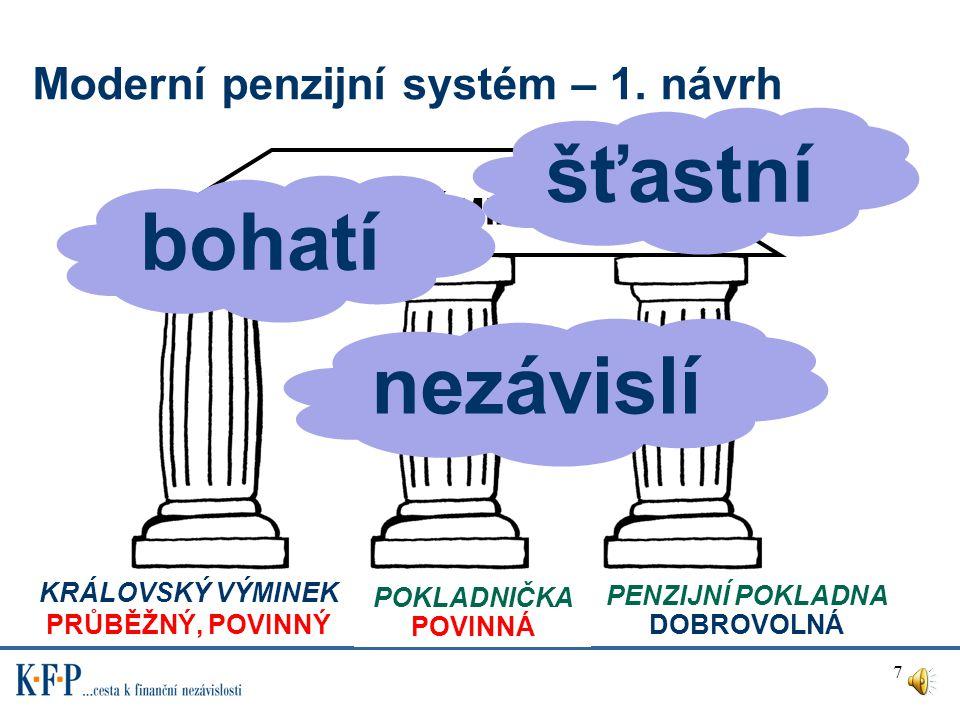 Moderní penzijní systém – 1.