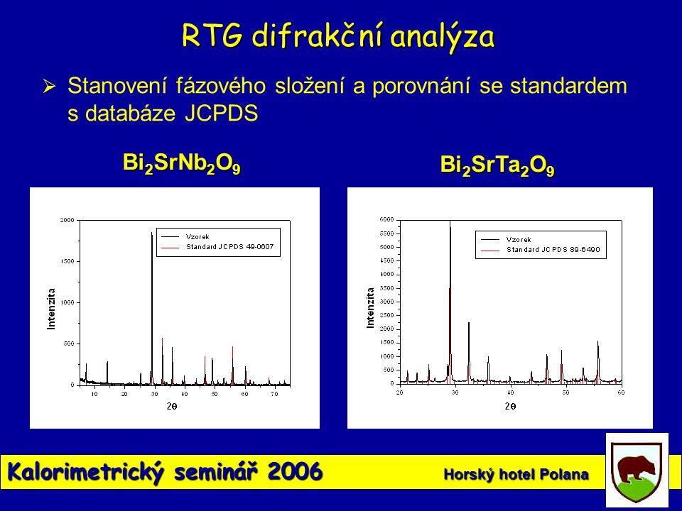 Kalorimetrický seminář 2006 Horský hotel Polana RTG difrakční analýza  Stanovení fázového složení a porovnání se standardem s databáze JCPDS Bi 2 SrN