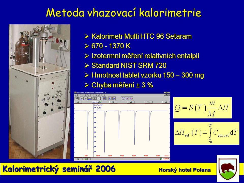 Kalorimetrický seminář 2006 Horský hotel Polana Metoda vhazovací kalorimetrie  Kalorimetr Multi HTC 96 Setaram  670 - 1370 K  Izotermní měření rela