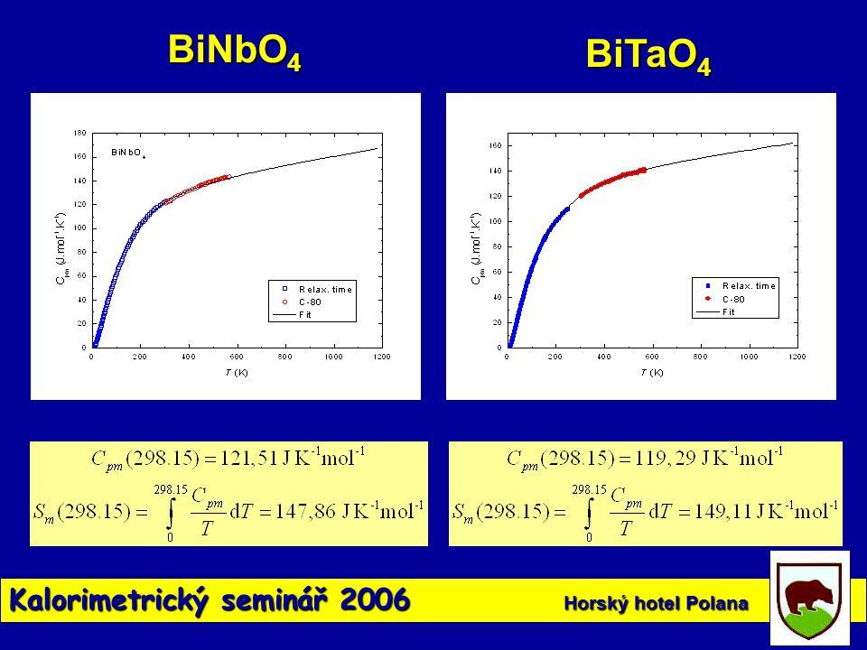 Kalorimetrický seminář 2006 Horský hotel Polana BiNbO 4 BiTaO 4