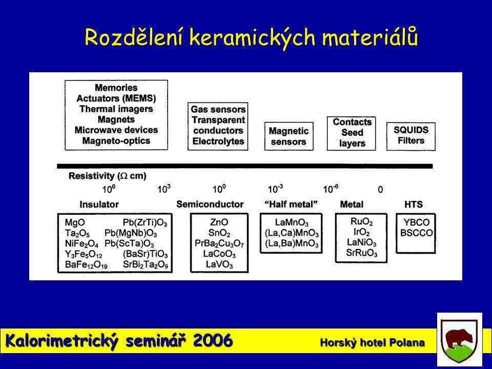 Kalorimetrický seminář 2006 Horský hotel Polana Vzorek Δ ox C pm (JK -1 mol -1 ) Δ ox C pm (%) # Δ ox S m (JK -1 mol -1 ) Δ ox S m (%).# Bi 2 SrO 4 -3,63-2,4 Bi 2 Sr 2 O 5 (36,43) BiNbO 4 -0,62-0,54,963,4 BiTaO 4 -2,52-2,13,312,2 Bi 2 SrNb 2 O 9 -3,01-1,1-12,23-3,7 Bi 2 SrTa 2 O 9 -2,15-0,8-5,94-1,8 BiNb 5 O 14 1,650,4 SrNb 2 O 6 -3,13-1,8-16,99-9,8 Sr 2 Nb 2 O 7 -12,09-5,2 Sr 2 Ta 2 O 7 -4,84-2,0 ∆ ox C pm při 298K