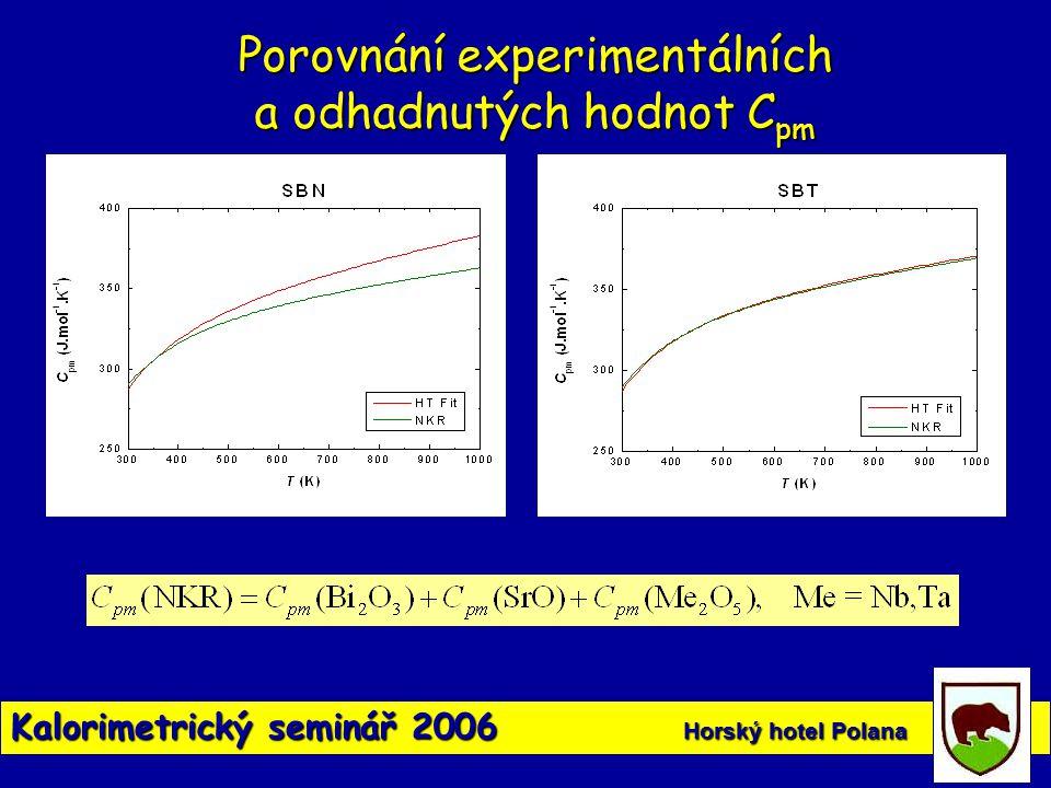 Kalorimetrický seminář 2006 Horský hotel Polana Porovnání experimentálních a odhadnutých hodnot C pm
