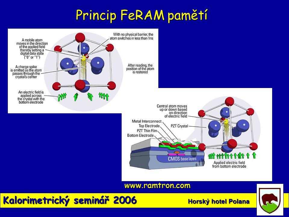 Kalorimetrický seminář 2006 Horský hotel Polana Kalorimetr mikro-DSC Setaram  Kalorimetr Calvetova typu  250-350K  Step by step režim  Vzorek ~ 0,2 g  Standard safír NIST SRM 720  Chyba měření ± 1%