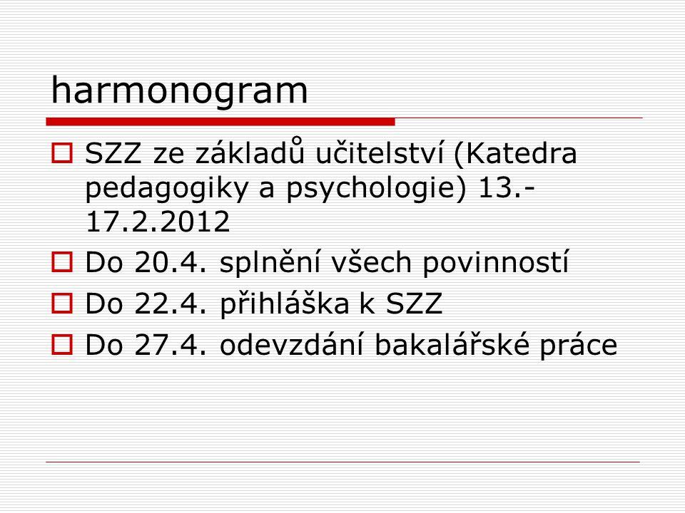 harmonogram  SZZ ze základů učitelství (Katedra pedagogiky a psychologie) 13.- 17.2.2012  Do 20.4. splnění všech povinností  Do 22.4. přihláška k S