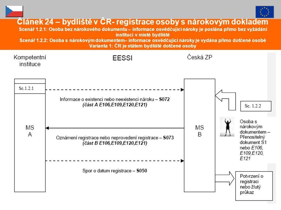 Článek 24 – bydliště v ČR- registrace osoby s nárokovým dokladem Scenář 1.2.1: Osoba bez nárokového dokumentu – informace osvědčující nároky je poslán