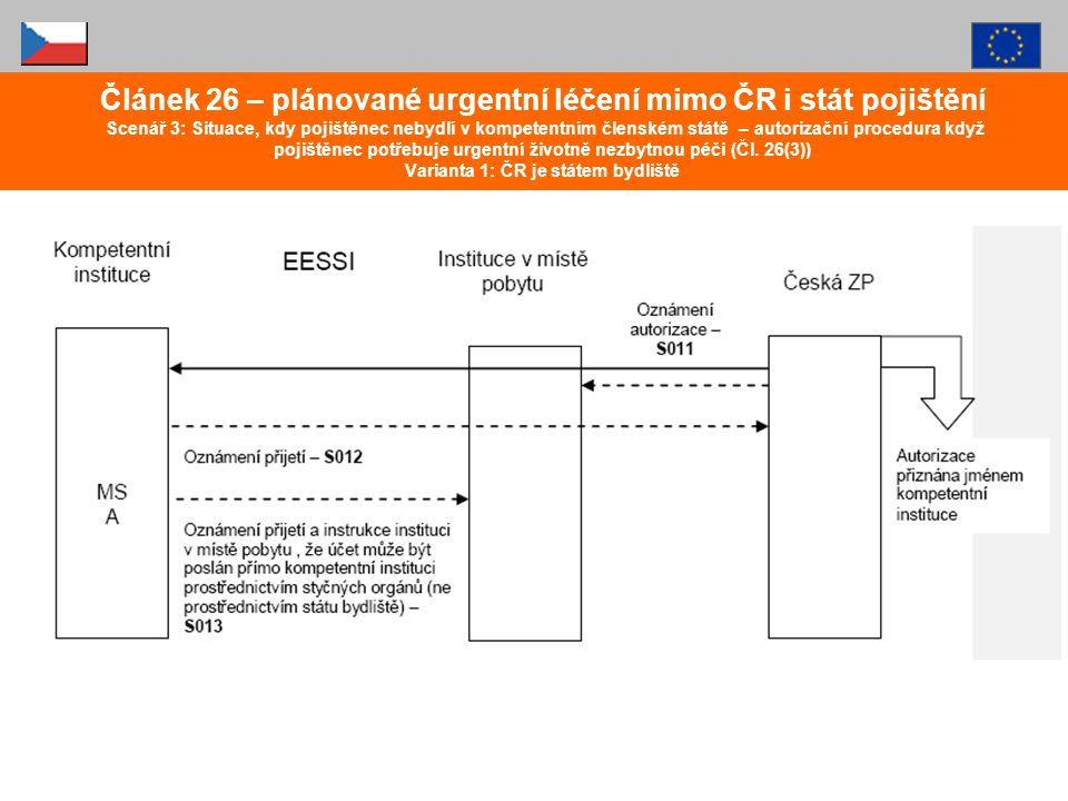 Článek 26 – plánované urgentní léčení mimo ČR i stát pojištění Scenář 3: Situace, kdy pojištěnec nebydlí v kompetentním členském státě – autorizační p