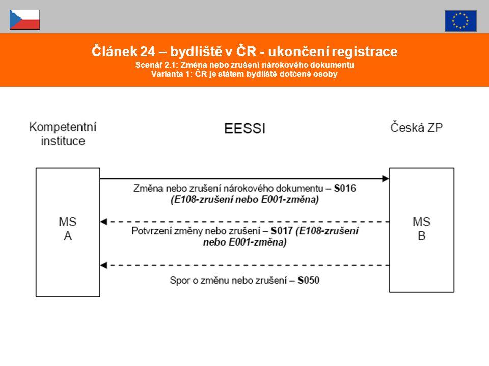 Článek 24 – bydliště v ČR - ukončení registrace Scenář 2.1: Změna nebo zrušení nárokového dokumentu Varianta 1: ČR je státem bydliště dotčené osoby