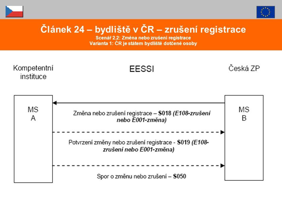Článek 24 – bydliště v ČR – zrušení registrace Scenář 2.2: Změna nebo zrušení registrace Varianta 1: ČR je státem bydliště dotčené osoby