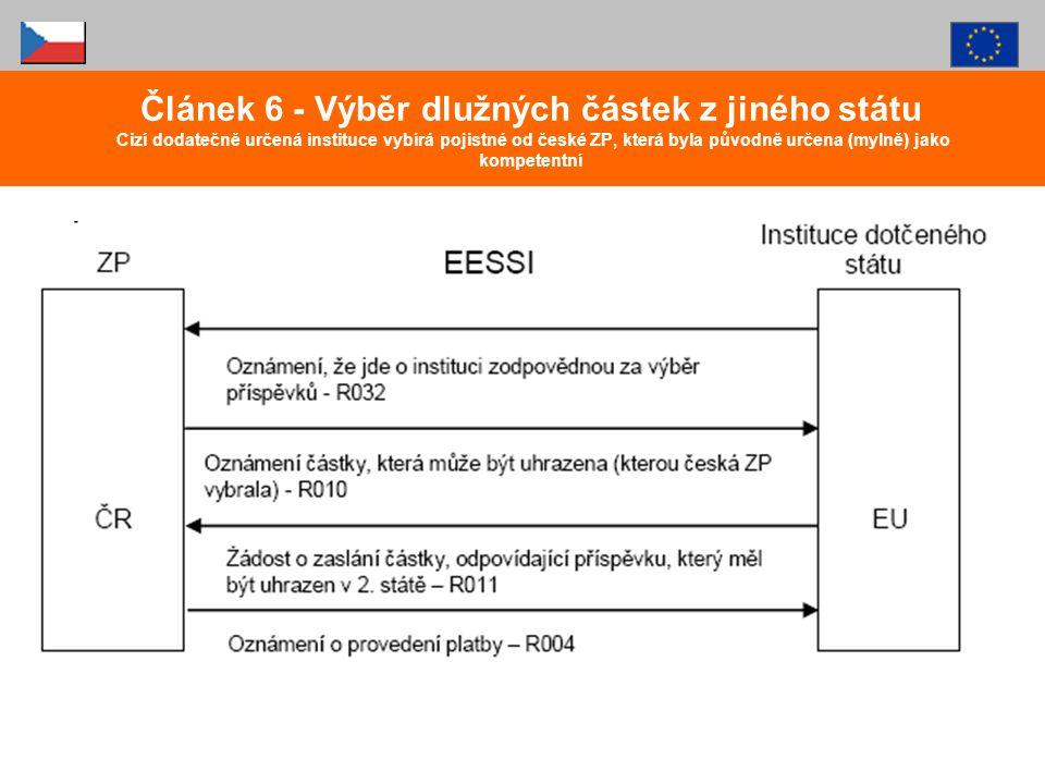 Článek 6 - Výběr dlužných částek z jiného státu Cizí dodatečně určená instituce vybírá pojistné od české ZP, která byla původně určena (mylně) jako ko