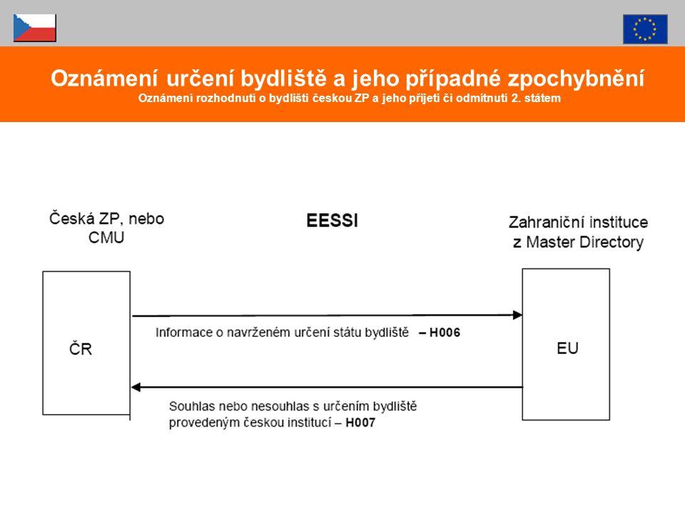 Oznámení určení bydliště a jeho případné zpochybnění Oznámení rozhodnutí o bydlišti českou ZP a jeho přijetí či odmítnutí 2. státem
