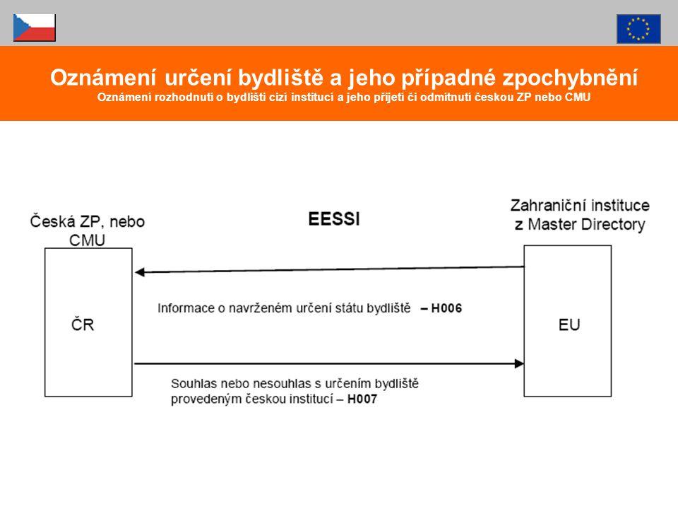 Oznámení určení bydliště a jeho případné zpochybnění Oznámení rozhodnutí o bydlišti cizí institucí a jeho přijetí či odmítnutí českou ZP nebo CMU