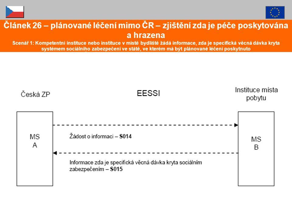 Článek 26 – plánované léčení mimo ČR – zjištění zda je péče poskytována a hrazena Scenář 1: Kompetentní instituce nebo instituce v místě bydliště žádá