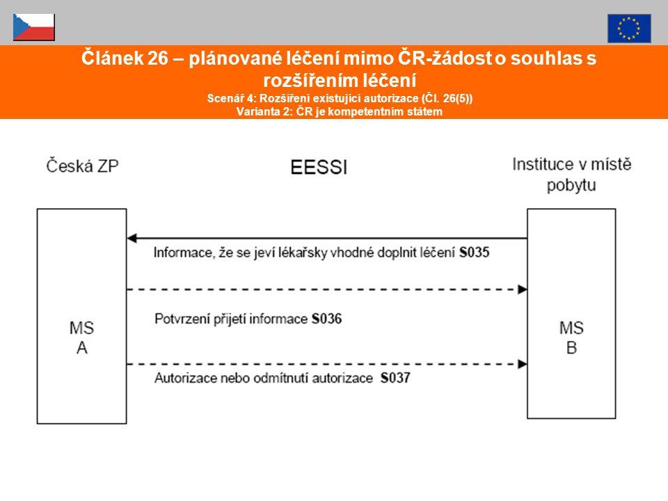 Článek 26 – plánované léčení mimo ČR-žádost o souhlas s rozšířením léčení Scenář 4: Rozšíření existující autorizace (Čl. 26(5)) Varianta 2: ČR je komp