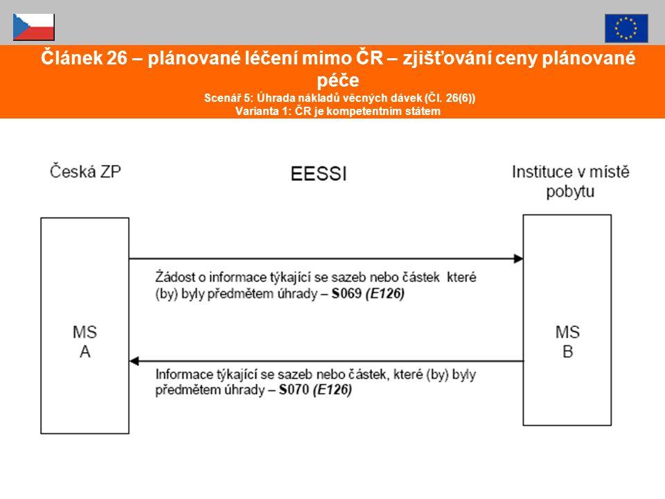 Článek 26 – plánované léčení mimo ČR – zjišťování ceny plánované péče Scenář 5: Úhrada nákladů věcných dávek (Čl. 26(6)) Varianta 1: ČR je kompetentní