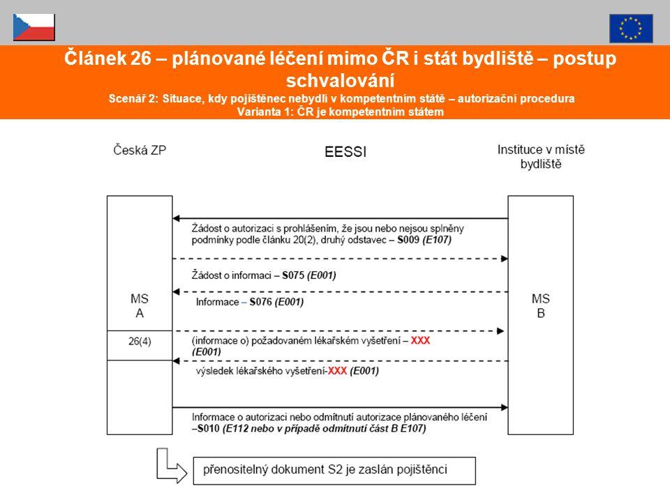 Článek 26 – plánované léčení mimo ČR i stát bydliště – postup schvalování Scenář 2: Situace, kdy pojištěnec nebydlí v kompetentním státě – autorizační