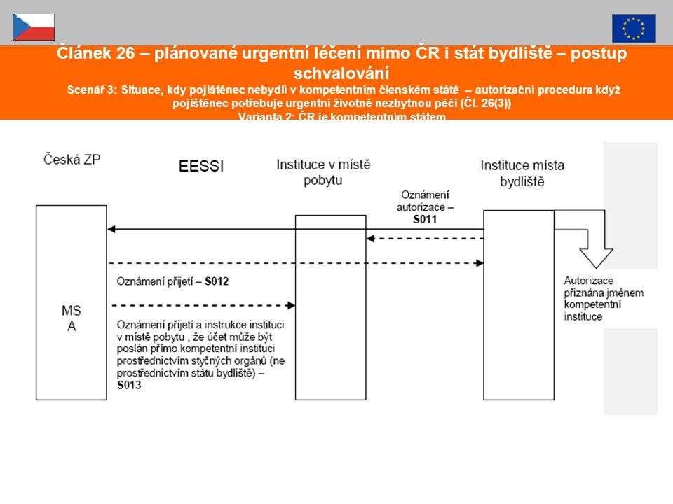 Článek 26 – plánované urgentní léčení mimo ČR i stát bydliště – postup schvalování Scenář 3: Situace, kdy pojištěnec nebydlí v kompetentním členském s