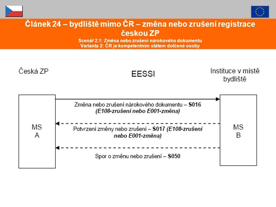 Článek 24 – bydliště mimo ČR – změna nebo zrušení registrace českou ZP Scenář 2.1: Změna nebo zrušení nárokového dokumentu Varianta 2: ČR je kompetent