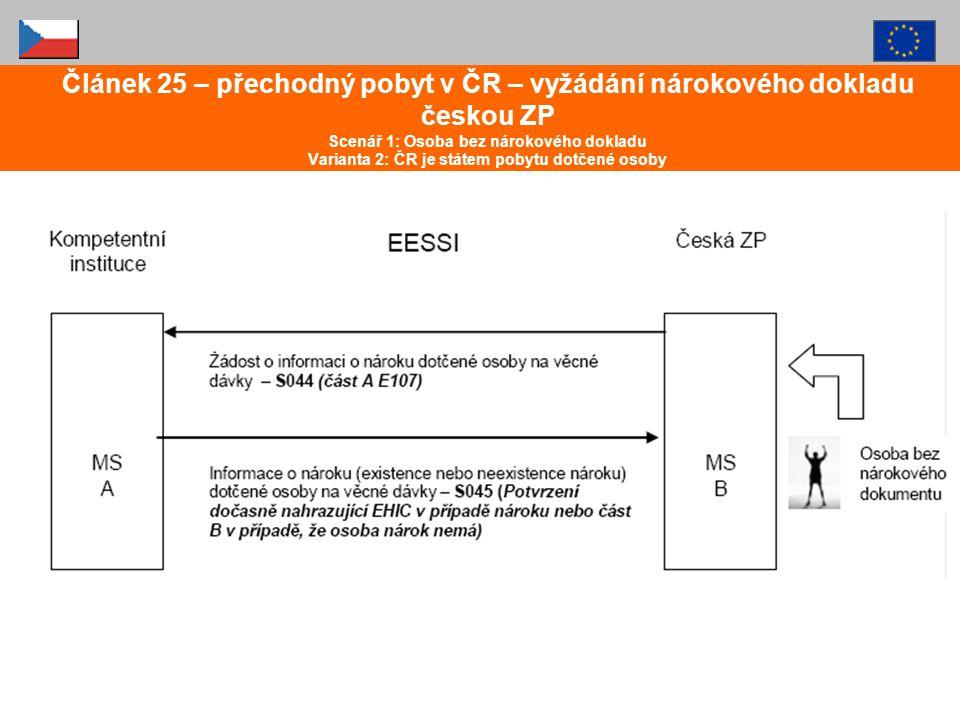 Článek 25 – přechodný pobyt v ČR – vyžádání nárokového dokladu českou ZP Scenář 1: Osoba bez nárokového dokladu Varianta 2: ČR je státem pobytu dotčen