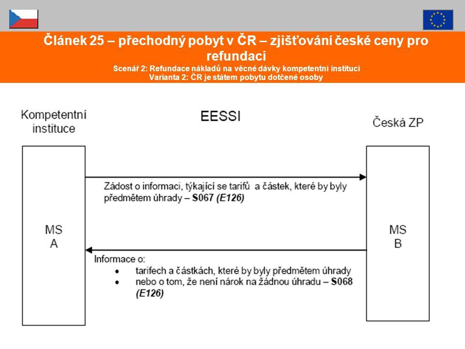 Článek 25 – přechodný pobyt v ČR – zjišťování české ceny pro refundaci Scenář 2: Refundace nákladů na věcné dávky kompetentní institucí Varianta 2: ČR