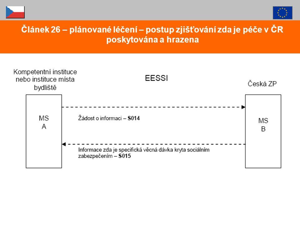Článek 26 – plánované léčení – postup zjišťování zda je péče v ČR poskytována a hrazena