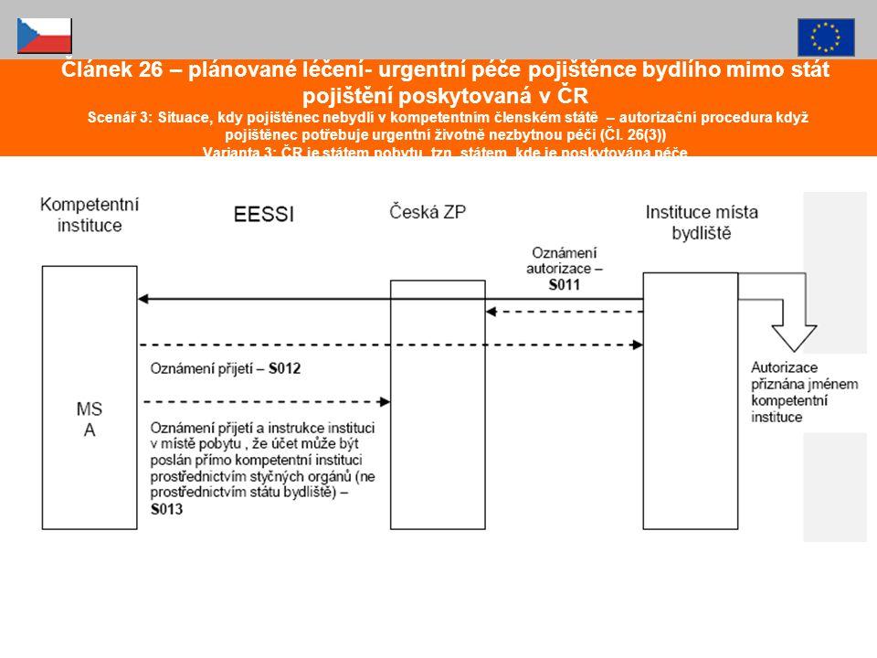 Článek 26 – plánované léčení- urgentní péče pojištěnce bydlího mimo stát pojištění poskytovaná v ČR Scenář 3: Situace, kdy pojištěnec nebydlí v kompet