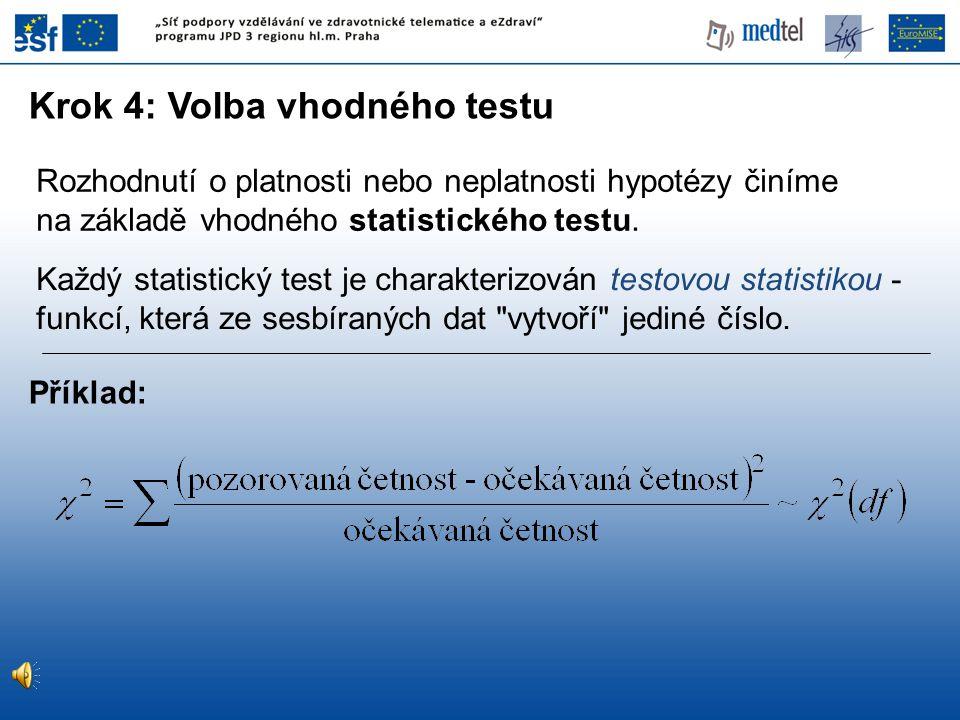 Sesbíraná data je třeba zpracovat a dosadit do předpisu testové statistiky.