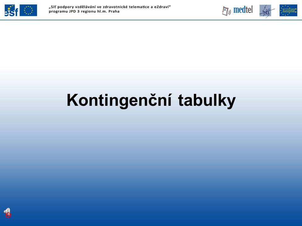 - kontingenční tabulky slouží ke studování vztahů mezi dvěma znaky - kontingenční tabulka typu 2 x 2 se nazývá čtyřpolní tabulka Kontingenční tabulka r x s: Kontingenční tabulky
