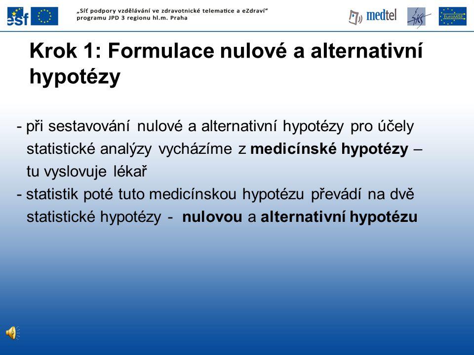 Nulová hypotéza (H 0 ) Alternativní hypotéza (H 1 ) Tvrzení o populaci, z níž pocházejí analyzovaná data.
