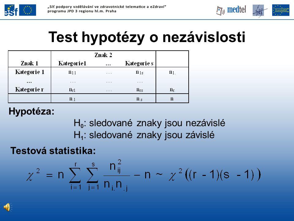 Hypotéza: H 0 : p ij =p ji pro všechny dvojice i, j H 1 : Ostatní případy Testová statistika: V tabulce typu c x c Testové kritérium: Test hypotézy o symetrii