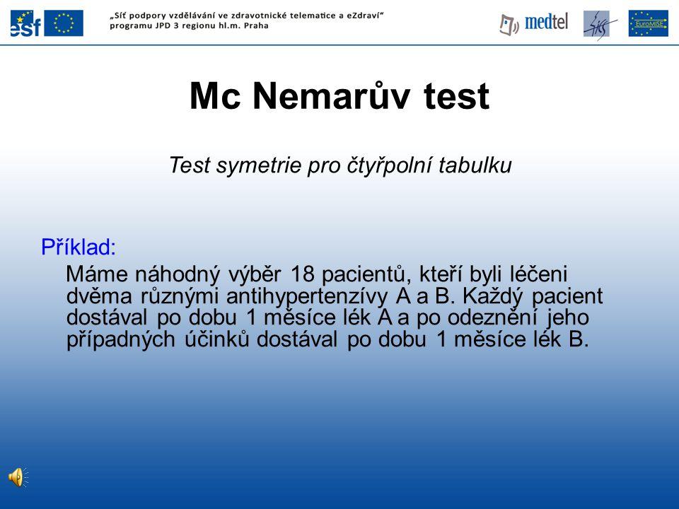 Mc Nemarův test