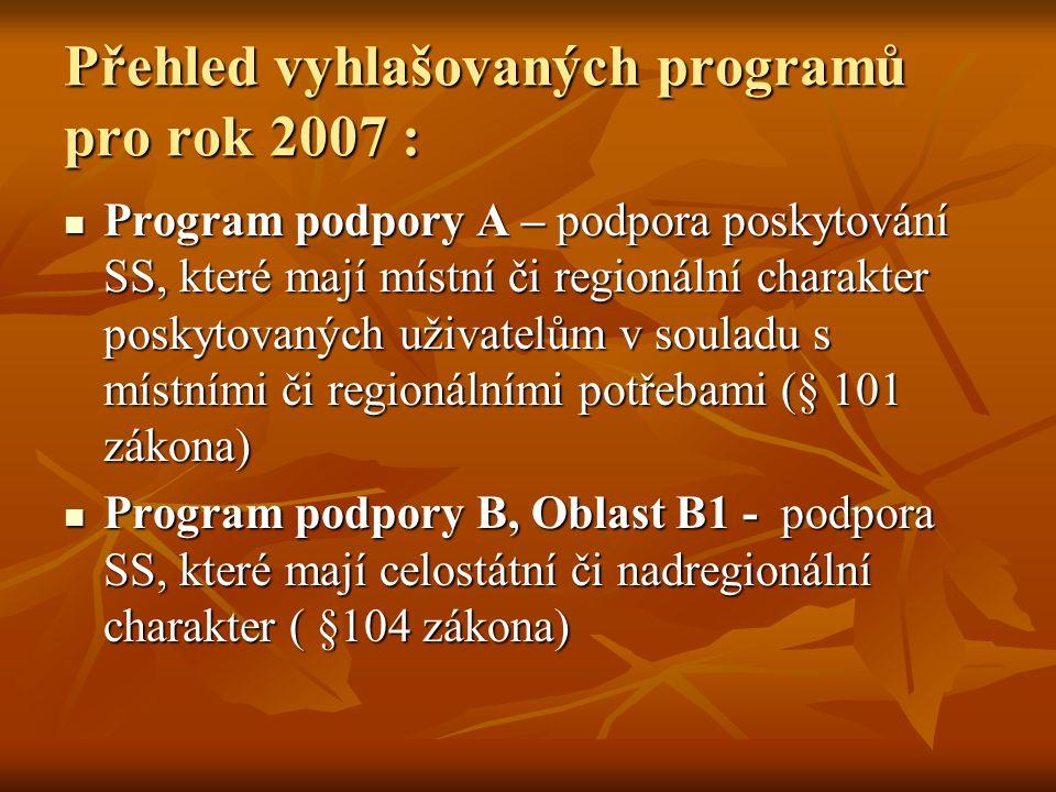 Přehled vyhlašovaných programů pro rok 2007 :  Program podpory A – podpora poskytování SS, které mají místní či regionální charakter poskytovaných už