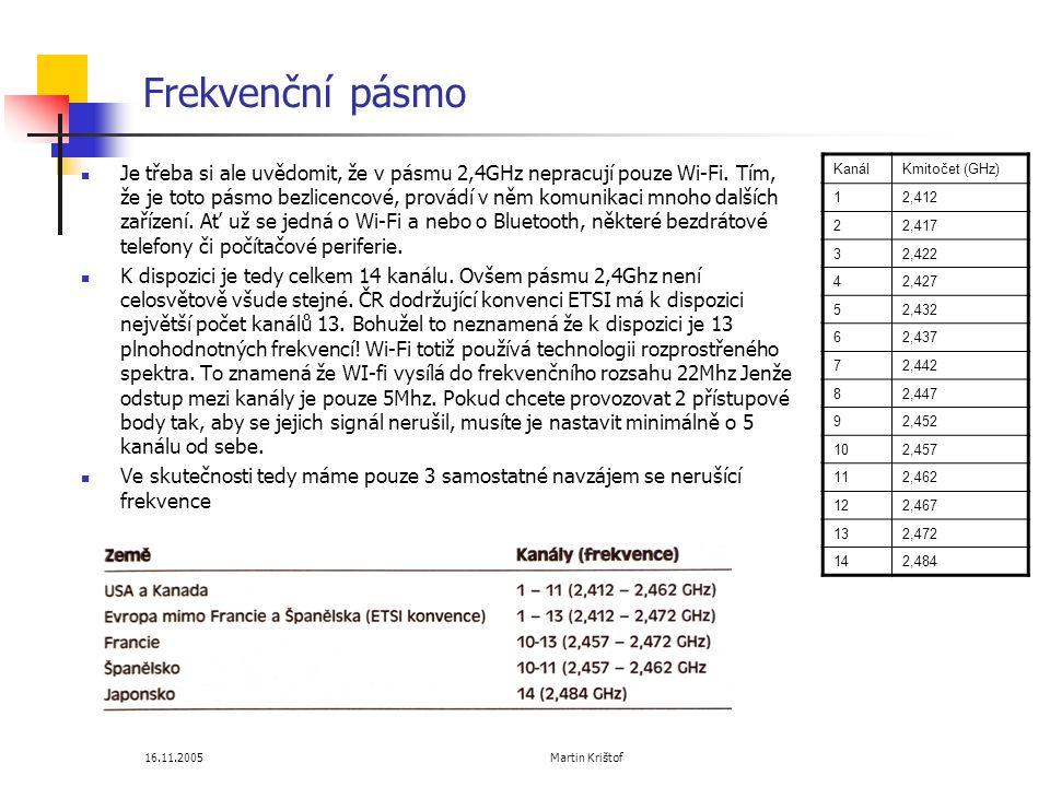 16.11.2005 Martin Krištof Frekvenční pásmo  Je třeba si ale uvědomit, že v pásmu 2,4GHz nepracují pouze Wi-Fi.