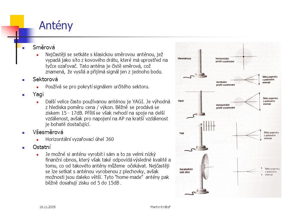 16.11.2005 Martin Krištof Antény  Směrová  Nejčastěji se setkáte s klasickou směrovou anténou, jež vypadá jako síto z kovového drátu, které má uprostřed na tyčce ozařovač.
