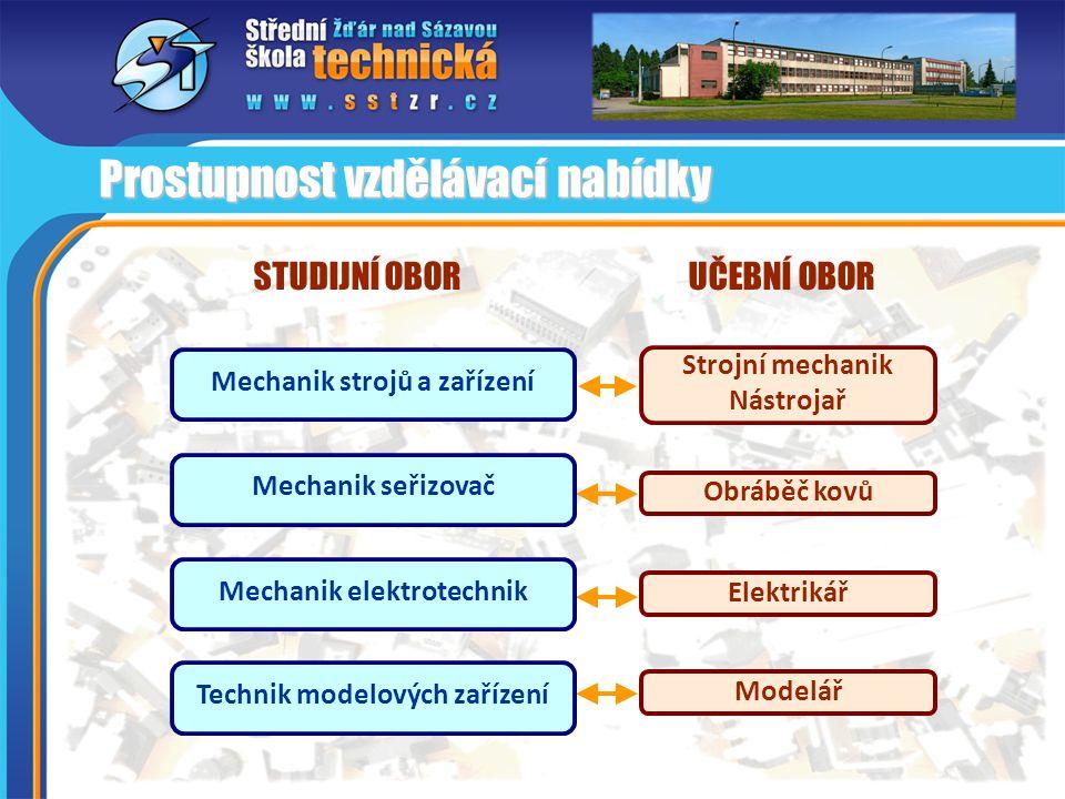 Prostupnost vzdělávací nabídky STUDIJNÍ OBOR UČEBNÍ OBOR Mechanik strojů a zařízení Mechanik seřizovač Mechanik elektrotechnik Technik modelových zaří
